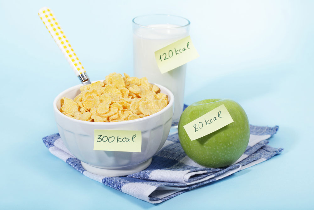 Calorie Counting for Weight Loss – Pros & Cons.